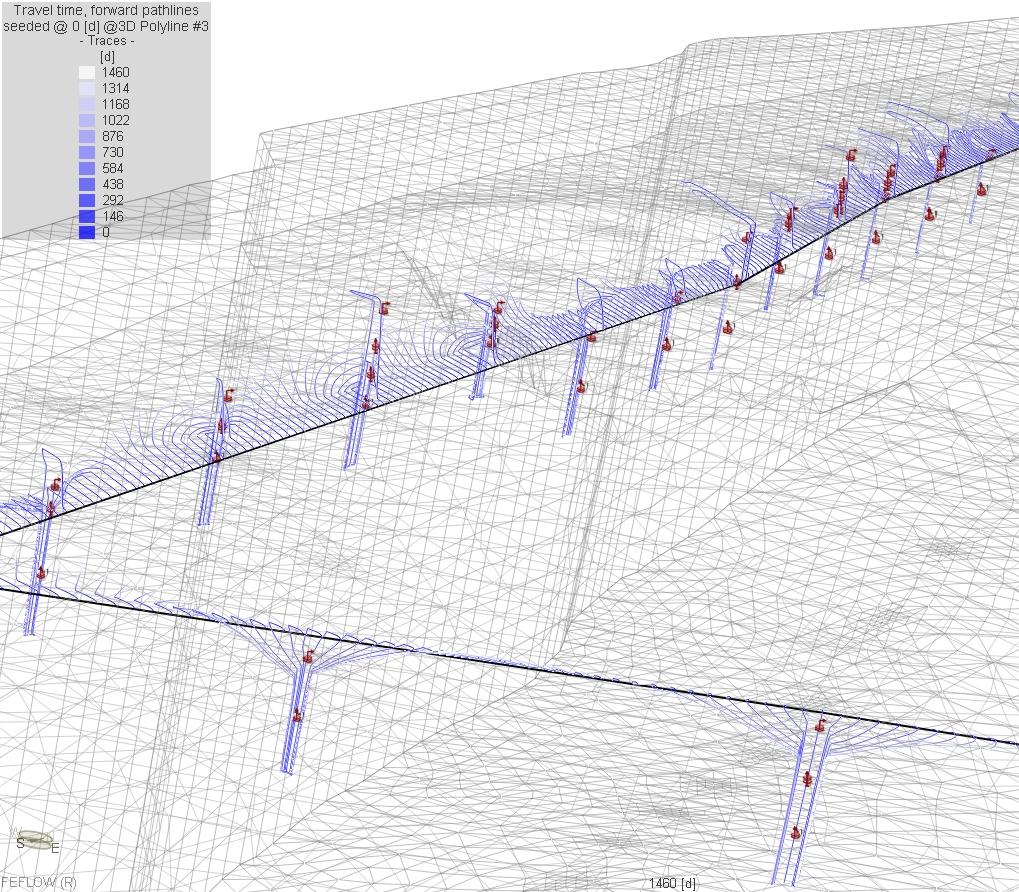 tethys -modellazione matematica - barriera idraulica
