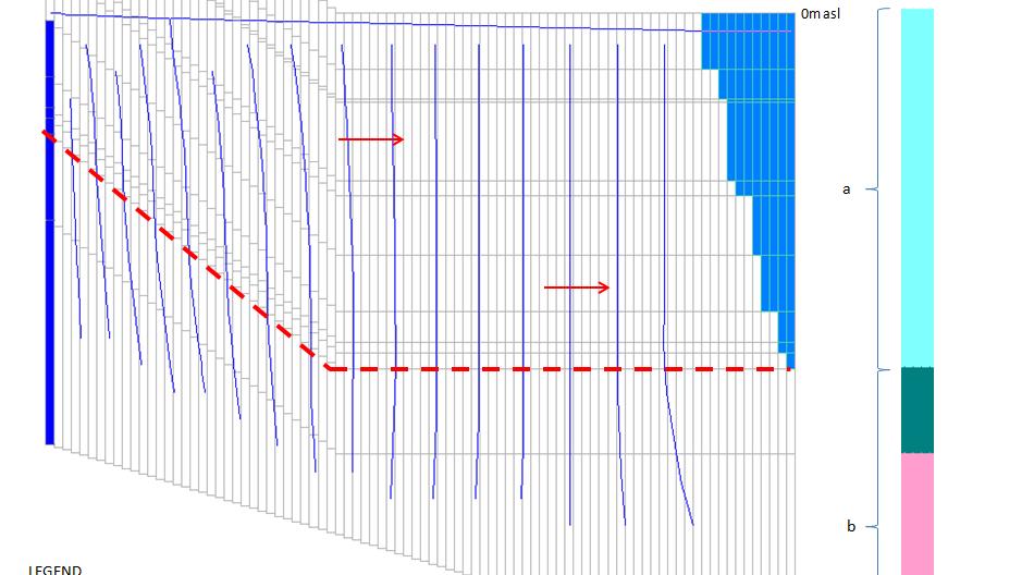 tethys - consulenza ambientale e idrogeologica - identificazione e caratterizzazione eterogeneità idrauliche sistemi acquiferi complessi